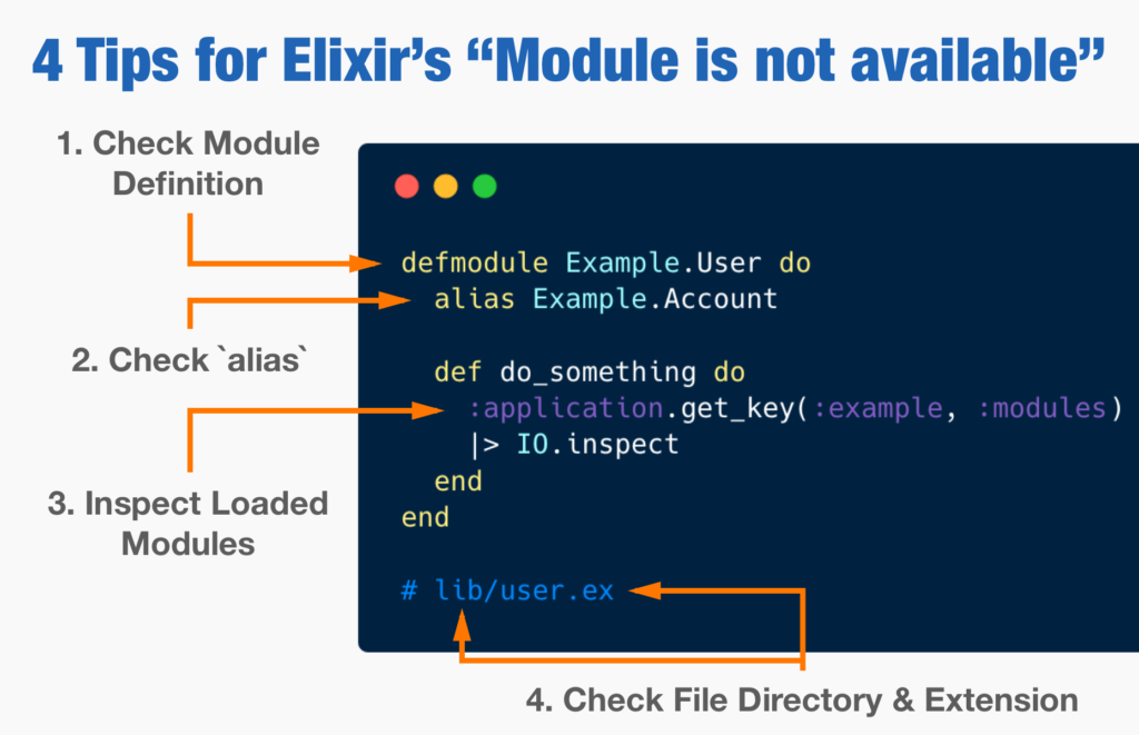 Elixir Tutorial - Module is not available