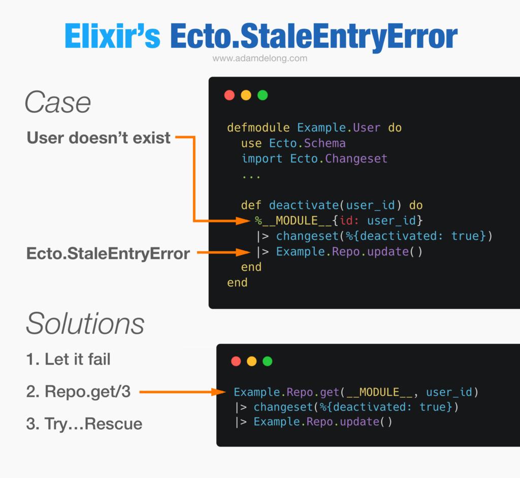 Ecto Stale Entry Error